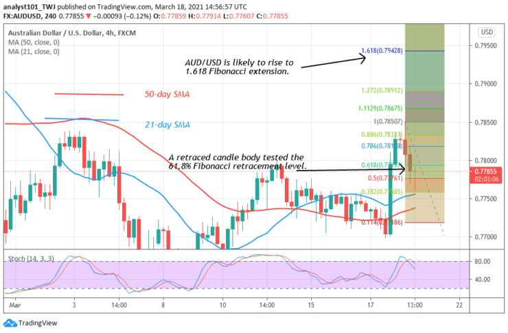 AUDUSD-Daily-Chart-2-chart.png