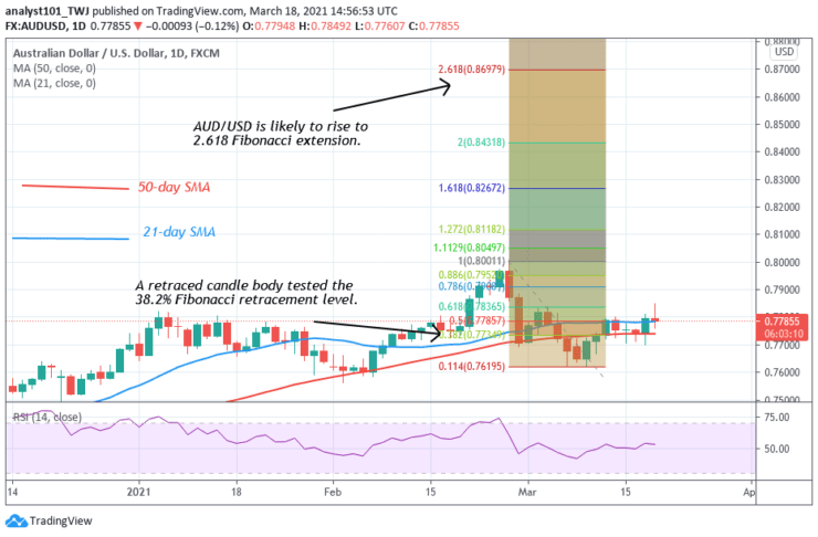 AUDUSD-Daily-Chart.png