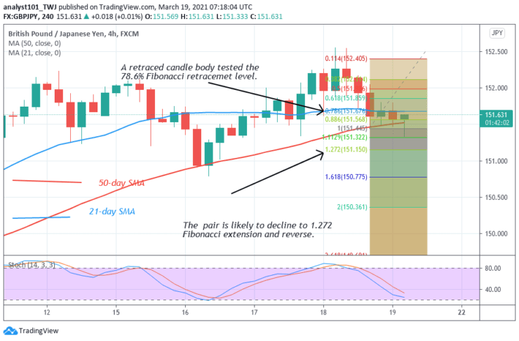 GBPJPY-Learn2trade-2-chart-2.png