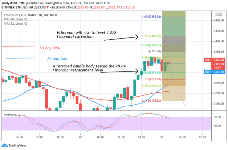 ETH-Learn2trade-2-chart-3.png