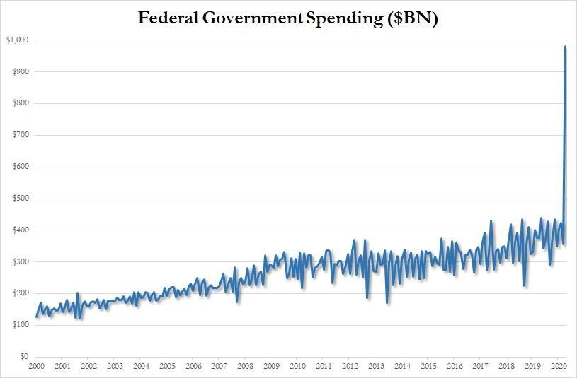 govt%20spending%205.12_0.jpg?itok=SfVOfu