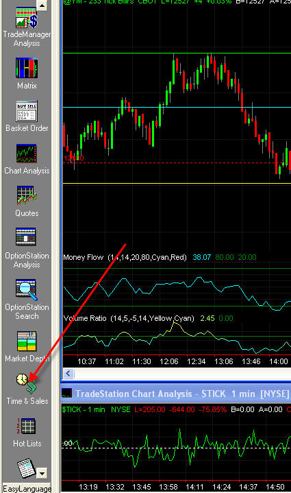 Tick Window - Beginners Forum - Traders Laboratory