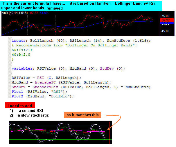 slow stochastic overlayed on RSi/BB - Coding Forum - Traders Laboratory
