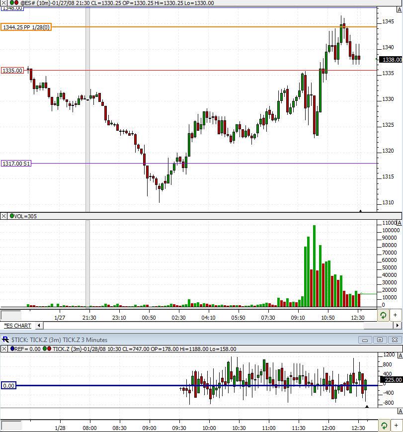 Investor rt trading system