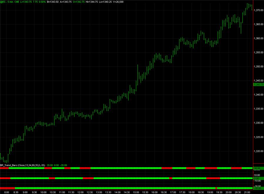 br_trend_bars1.png.4ee8b77a88a7b020b162f5ce9931ffae.png
