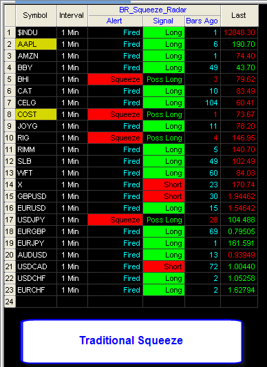 Various Indicators (Squeeze,2FastMa's,etc) - Page 2