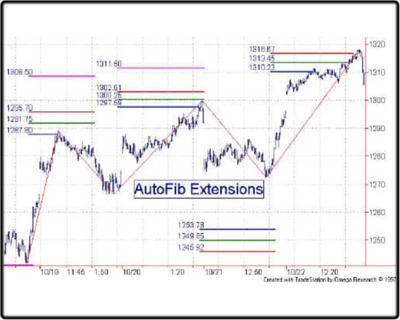 AutoFibretraceExtensions.jpg.2841fa4e7cdc0a9053df1bb8cdef08e1.jpg