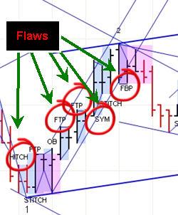flaws.jpg.343b030bc2cc7b169045baefd9982e35.jpg