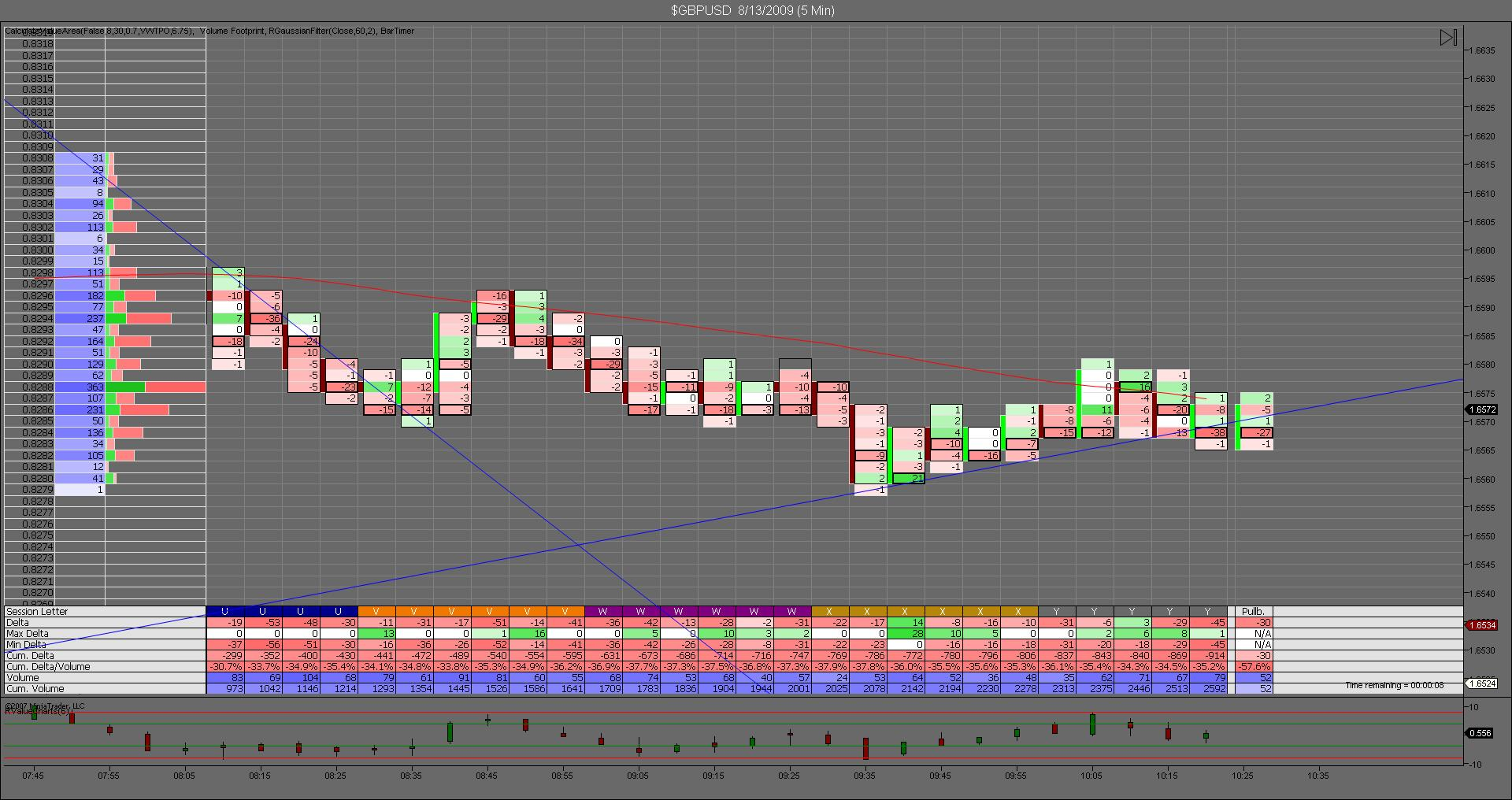 Forex historical data with volume