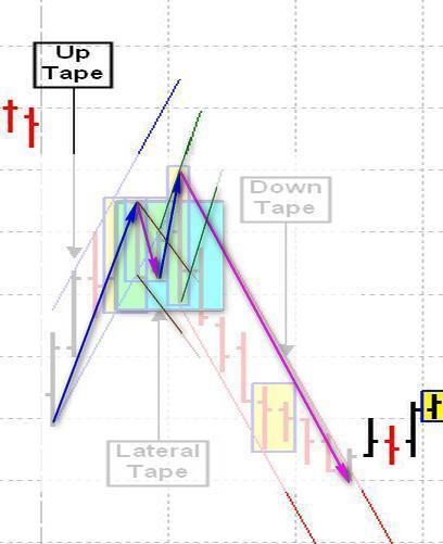 5aa70f18874a6_tapesinsidelateral.jpg.e075dc9b978da4dc3fcb684868e4a70d.jpg