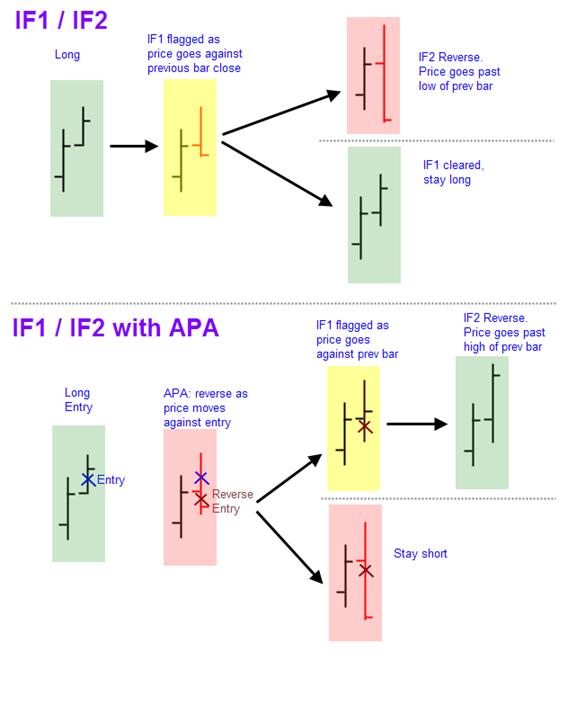 if1_if2_apa.png.7c7e83bb548580428a1191d3b427c583.png