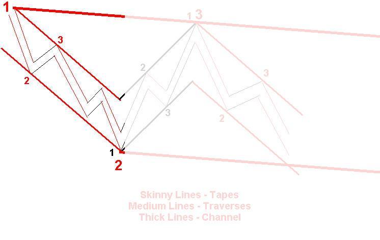 threefractals-.jpg.6fa18bb364953531905196ac4bf02533.jpg