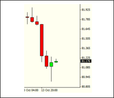 126810d1325287499t-rally-candlestick-formation-pinbar2.png.286e320c4b99f21f51e5aee63e3f1092.png
