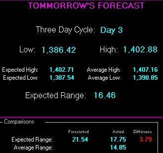 5aa710e4610e3_ForecastESfor3-30-2012.jpg.fe16748d9c53d04c45167fabe9dfe5c0.jpg