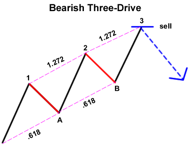 bear.png.6fcdf38bf77007d1e90e42ea2622e1bb.png