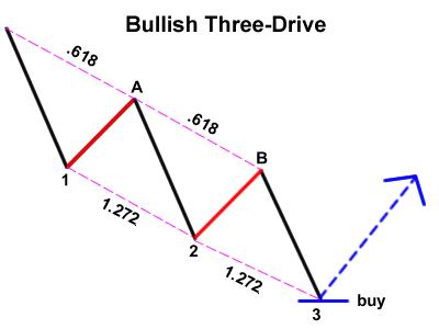 bull.png.f77dd9887d6af4cea4ab4141d1435b6b.png