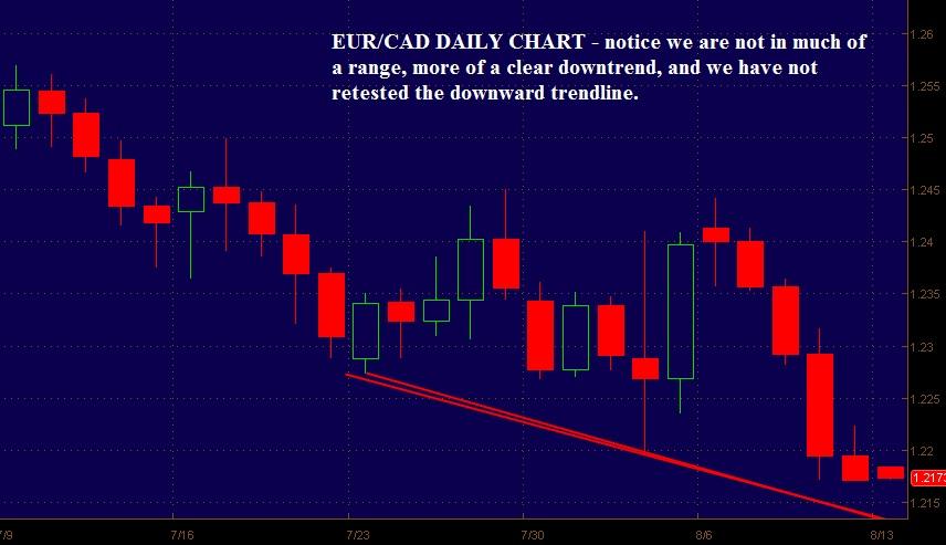EC-norange-trending-aug12th.jpg.9b41bc0136f9e27a17acb3de910c6a0f.jpg