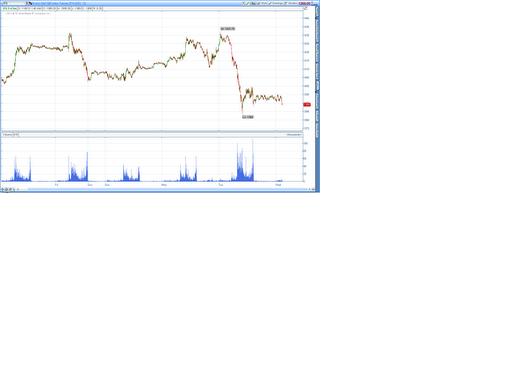 chart.PNG.ff0de74b058a44bdc30af5c25ed415c0.PNG