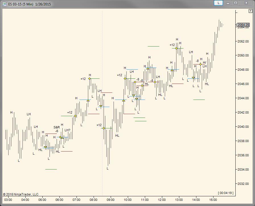 20150126-ES-Summary-Chart.JPG.06d367613252e5aa302bc287465c71b6.JPG