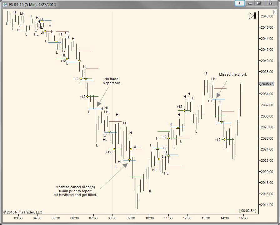 20150127-ES-Summary-Chart.JPG.209316cee2910eb2e6da5e9cbc2bfc99.JPG