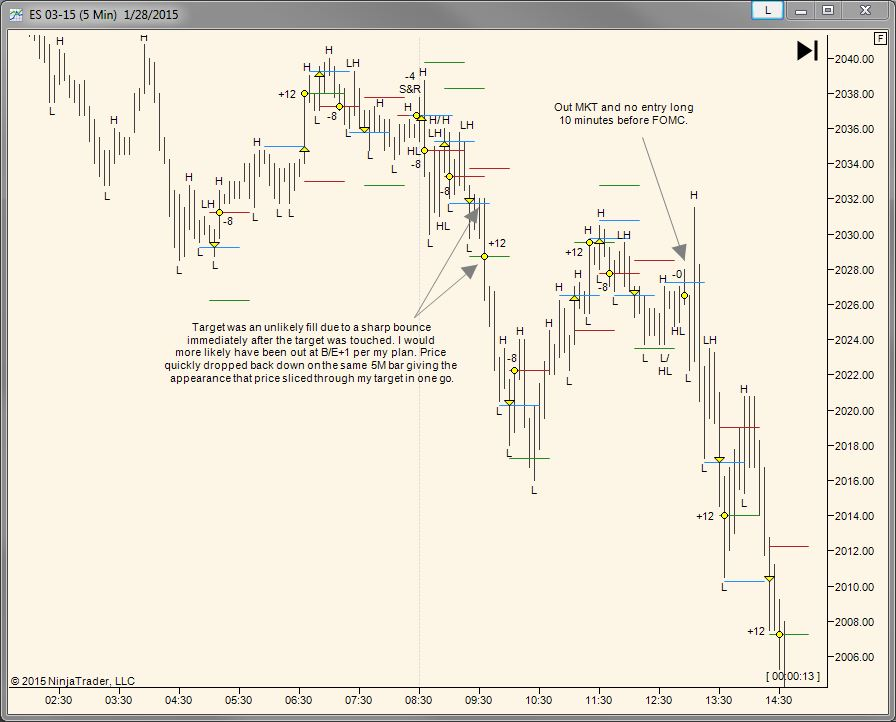 20150128-ES-Summary-Chart.JPG.8c5727ae592cb8f0d2f9364197a15cee.JPG