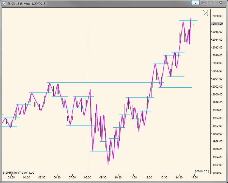 20150129-ES-Crayon-Chart.JPG.f16219e5fe977abc365d82f5af5efabd.JPG