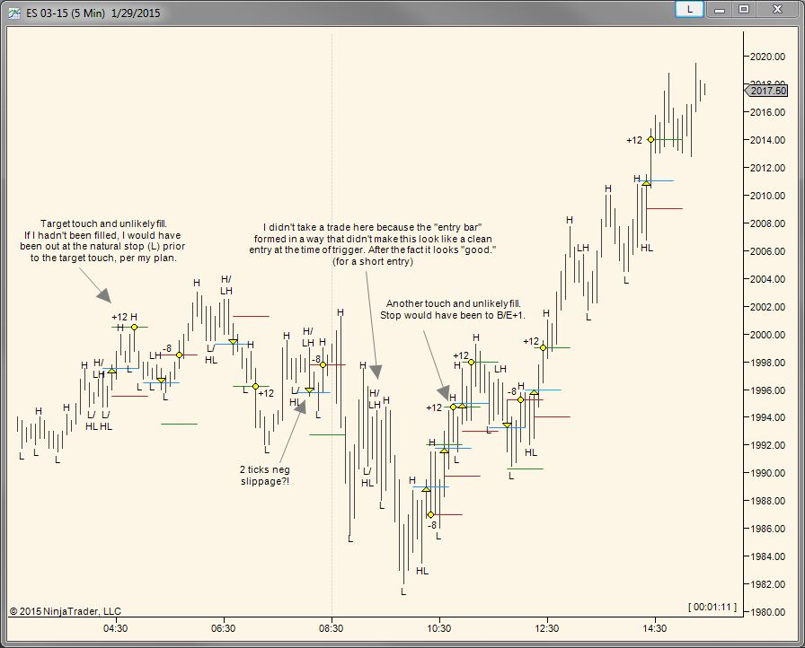 20150129-ES-Summary-Chart.JPG.c80fa147a138150f1ff52063d7974543.JPG