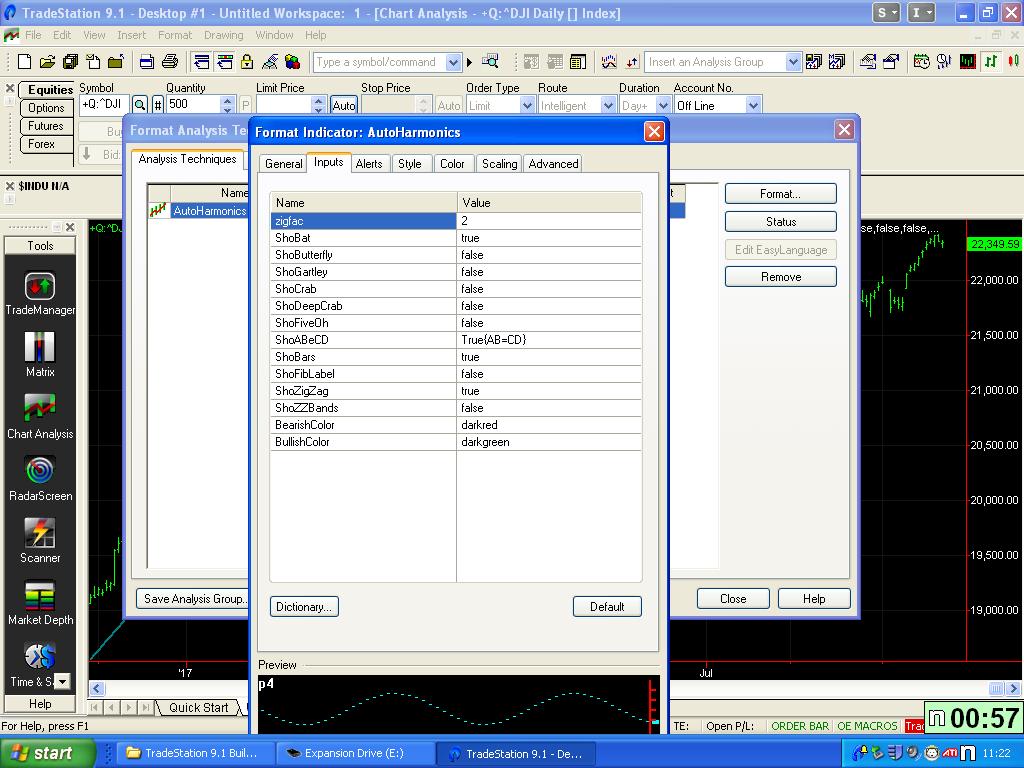 Harmonic Indicator - Coding Forum - Traders Laboratory