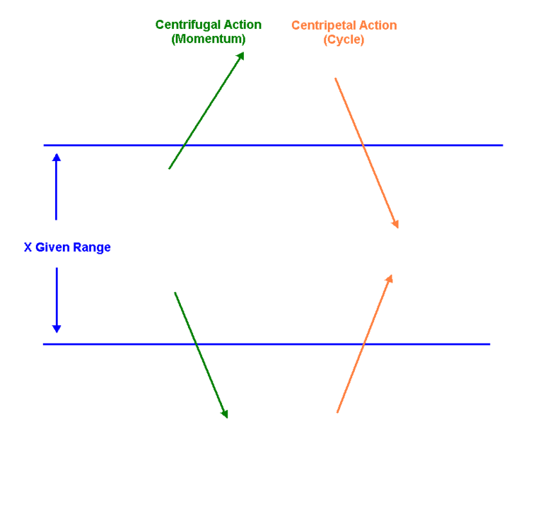5aa70de92124e_centrifugalcentripetal.thumb.png.1a16498a6b975123f85a159361acc51a.png