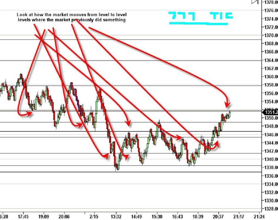 5aa70e3eac02f_chart1.thumb.JPG.b68a4b502ffd4b19fe28401b71143b58.JPG