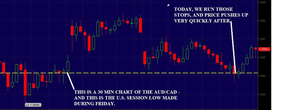 AUDCAD-stop-run-aug12th.thumb.jpg.0c0742491c256a81dcd1af7d616c14d2.jpg