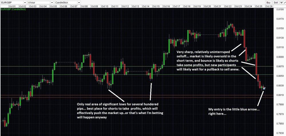 EUR-GBP-long-trade.thumb.jpg.205abc37033b37c69415501a5ed5a85e.jpg