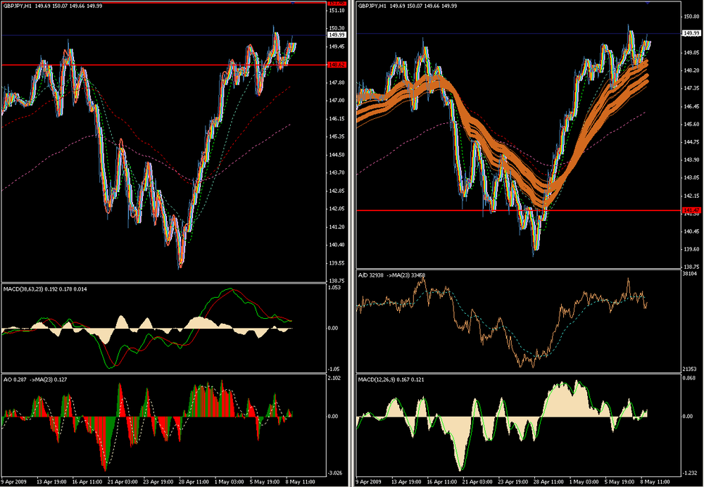 GBPJPY_H1-100509.thumb.png.5254683731696c5d5e8727570a544709.png