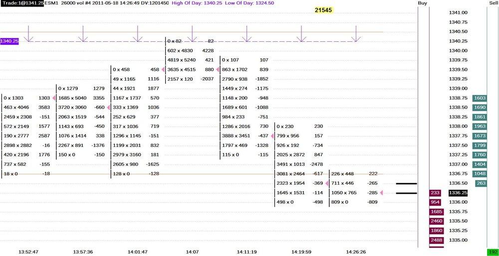 OrderFlow_ES_05182011.thumb.jpg.fda7044a5c6be8c1fdbd657d9d406364.jpg