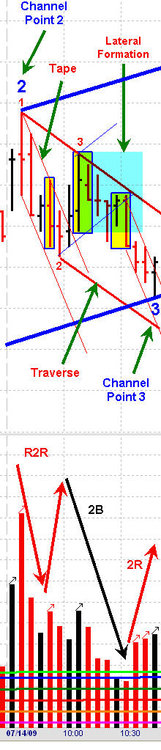 Traverse.thumb.jpg.3a2dfd270c807a884bc9e0a7f1747fb4.jpg