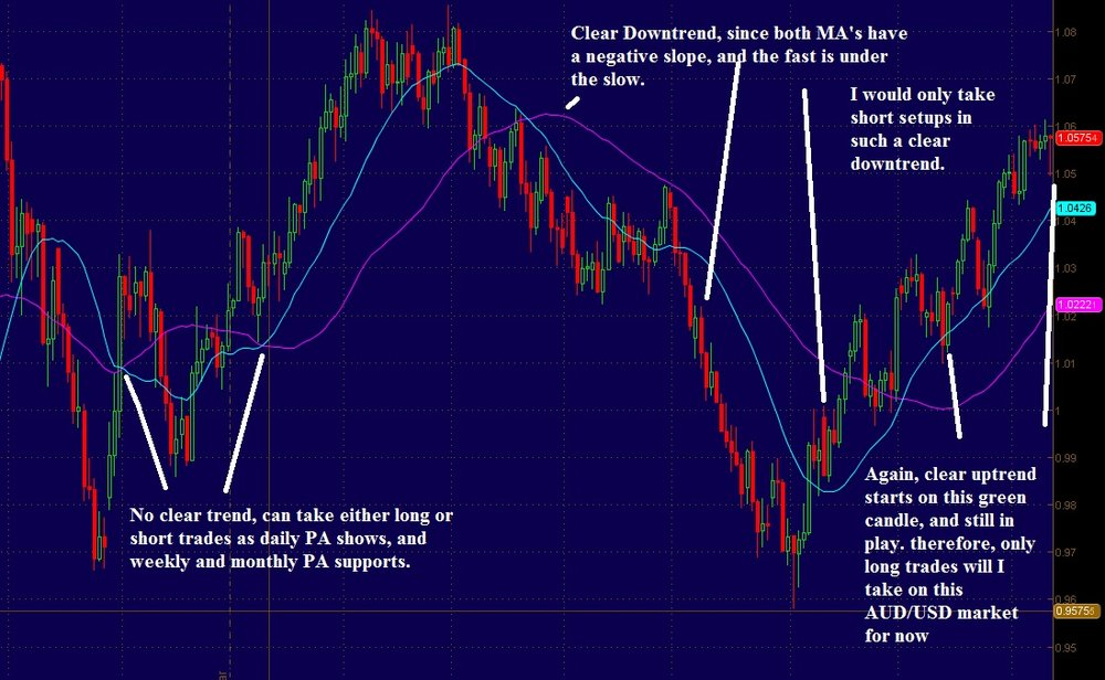 aud-usd-clear-trend-daily-chart.thumb.jpg.42e0de1680142502d97f3e2d871c072b.jpg