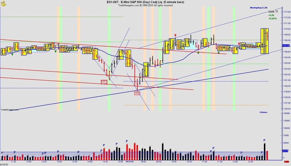 chart10-12.thumb.jpg.0fc77551db97faba99f4d1a598af7c3d.jpg