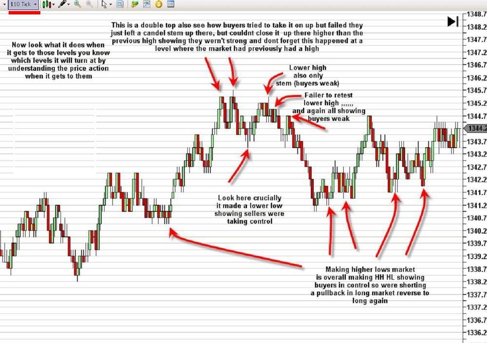 chart2.thumb.JPG.b0374afbded0a8a554e0d25f39295d5a.JPG