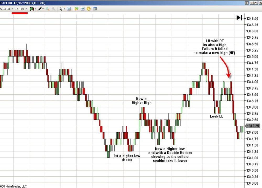 chart3.thumb.JPG.4458e25e24da3449933435511915aab9.JPG