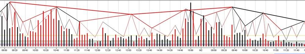 es-09sept02-channelR2R.thumb.jpg.9bd989f8362c296e93a834d263974344.jpg
