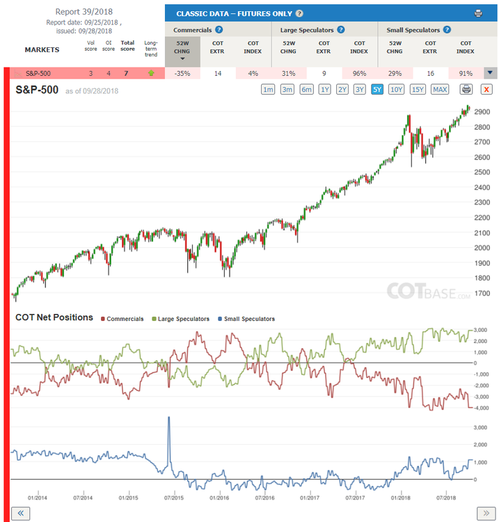 Report39_S&P-500.png