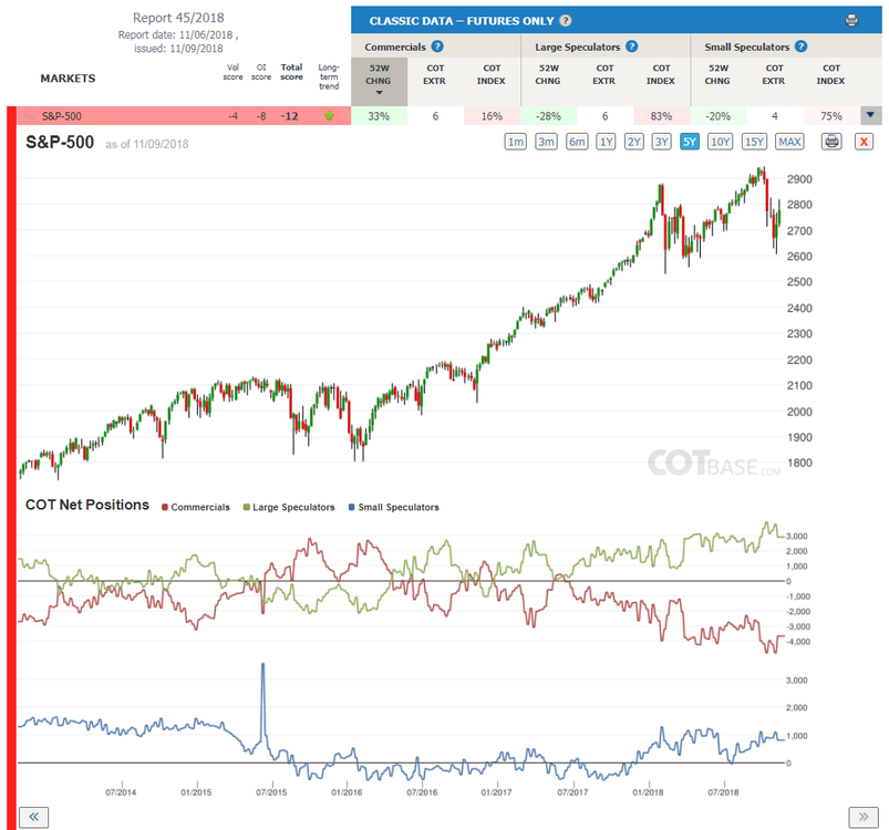 Report45_S&P-500.png