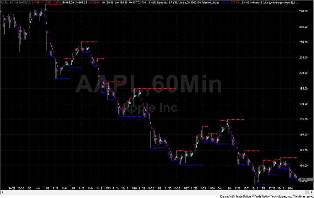 AAPL 12162018.jpg
