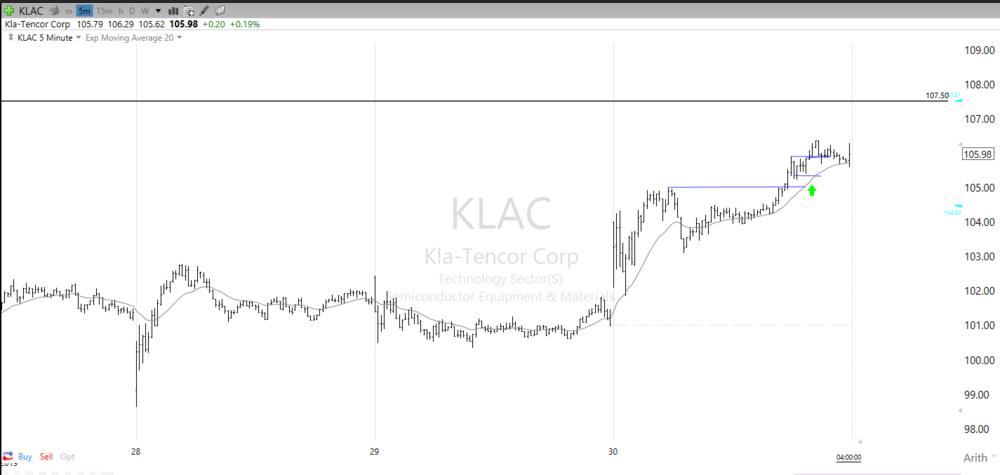 20190130 KLAC.PNG