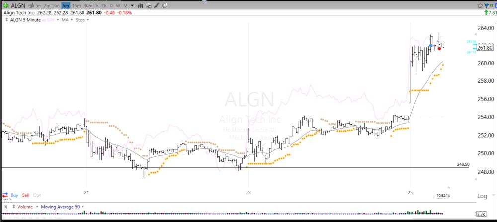 20190225 ALGN.PNG