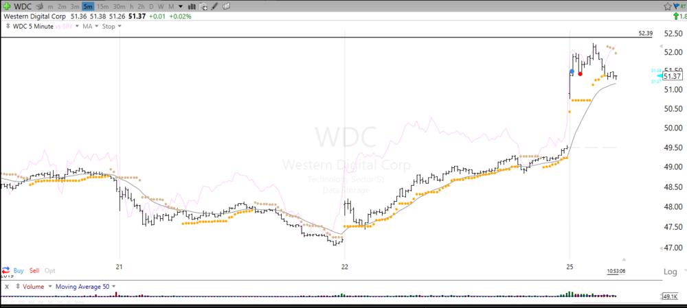 20190225 WDC.PNG