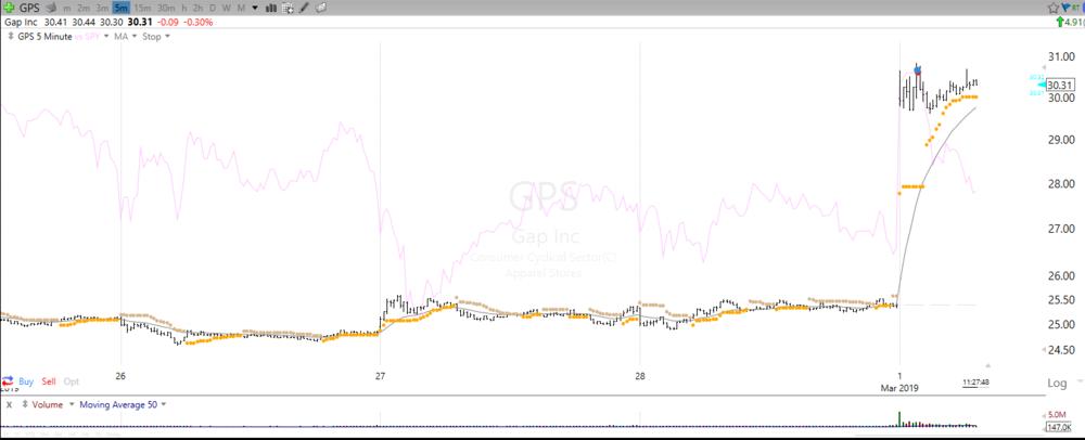 20190301 GPS 5min.PNG