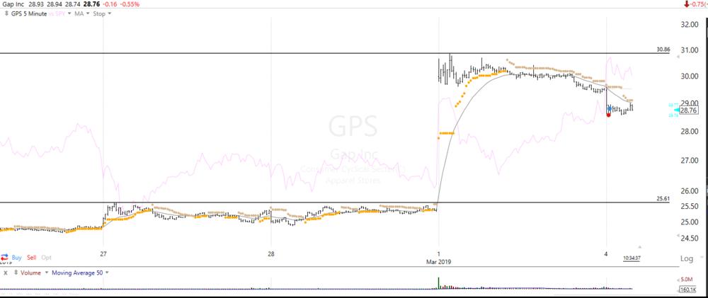 20190304 GPS 5min.PNG