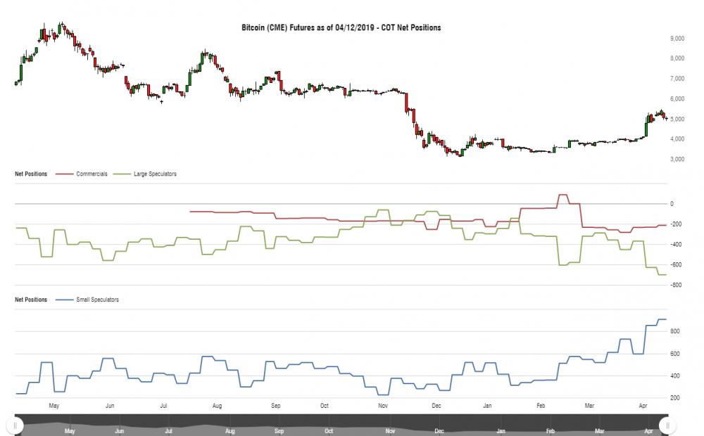 cotbase-bitcoin-cme-futures-cot-net-positions (1).png
