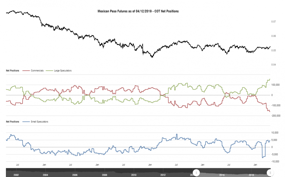 cotbase-mexican-peso-futures-cot-net-positions.png